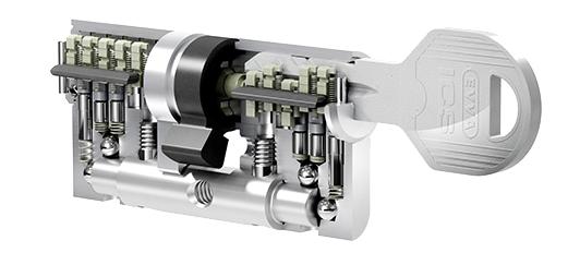EVVA ICS цилиндровый механизм